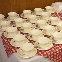 Tcups